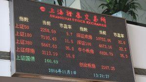 Painel da bolsa de Xangaii